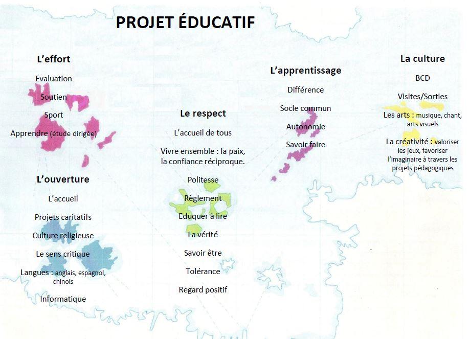 carte projet educatif 2013 2014